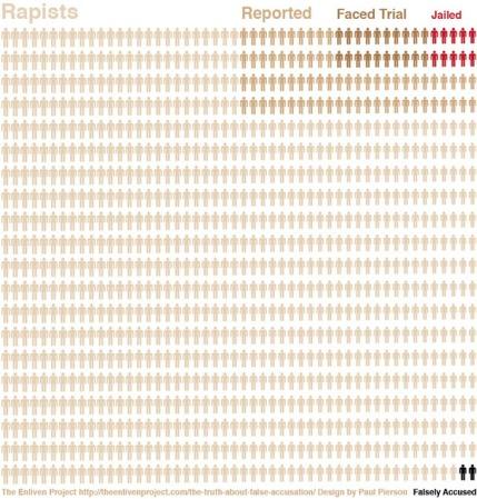 rapist_visualization_01